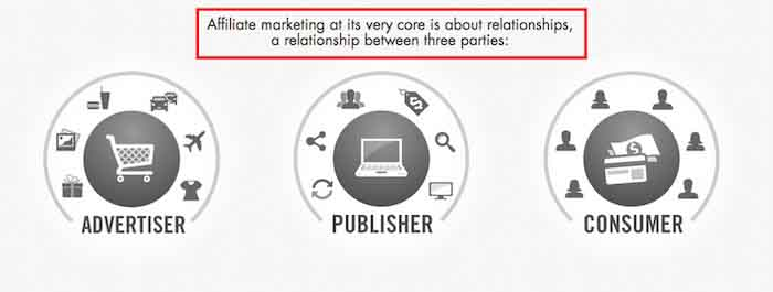 What-Is-Adult-Affiliate-Marketing